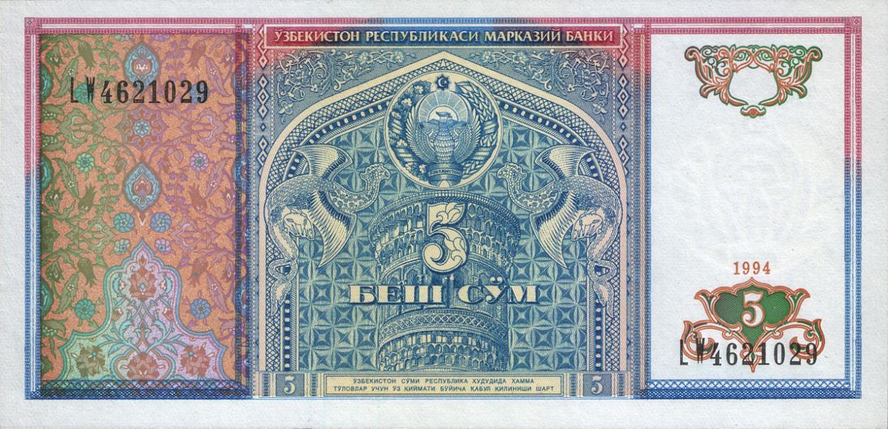 обмен валюты доллар на рубли на сегодня